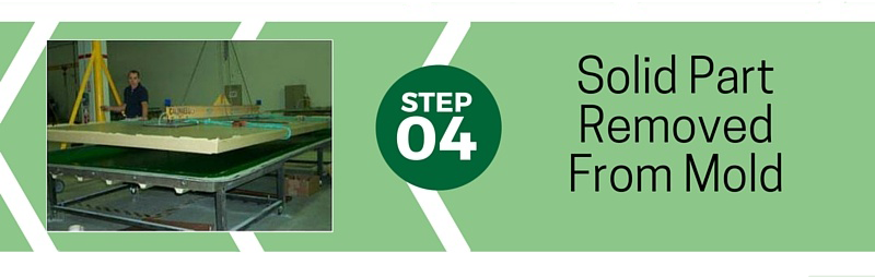 Our_tech-step4.png