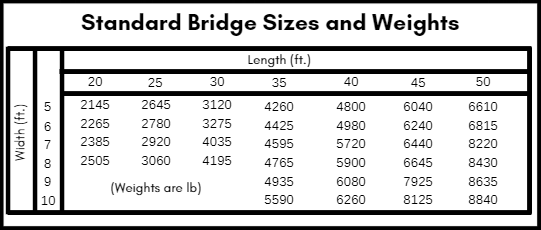 Table 2-388936-edited.png